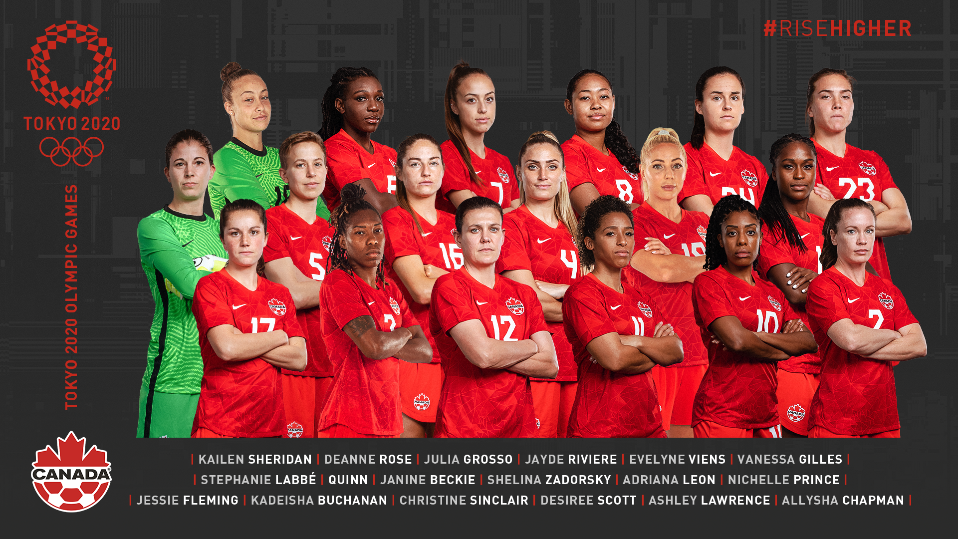 Sinclair To Lead Canada Soccer S Women S National Team In Tokyo 2020 Olympics The Canada Now